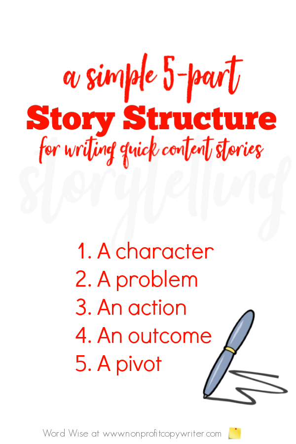 The simple 5-part story structure for quick content stories with Word Wise at Nonprofit Copywriter #ContentWriting #WritingTips #FreelanceWriting
