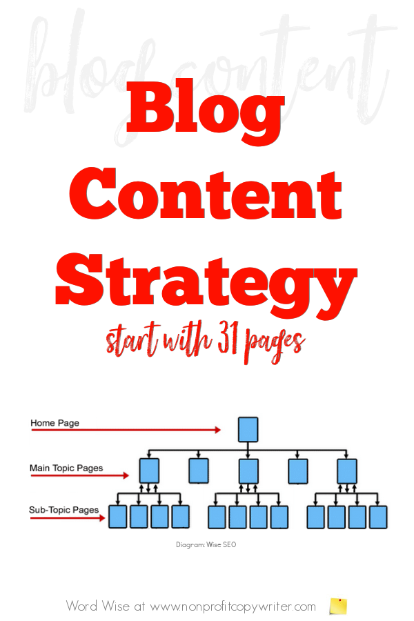 #Blog content writing strategy with Word Wise at Nonprofit Copywriter #Blogging #WritingTips