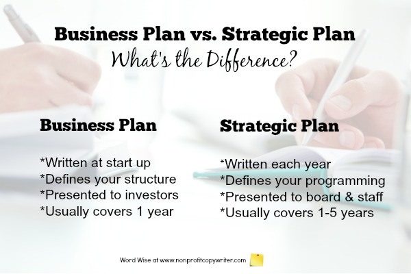Business Plan vs. Strategic Plan with Word Wise at Nonprofit Copywriter