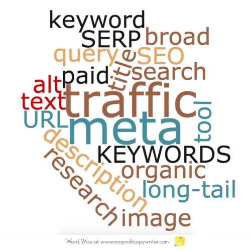 Keyword Glossary for SEO with Word Wise at Nonprofit Copywriter