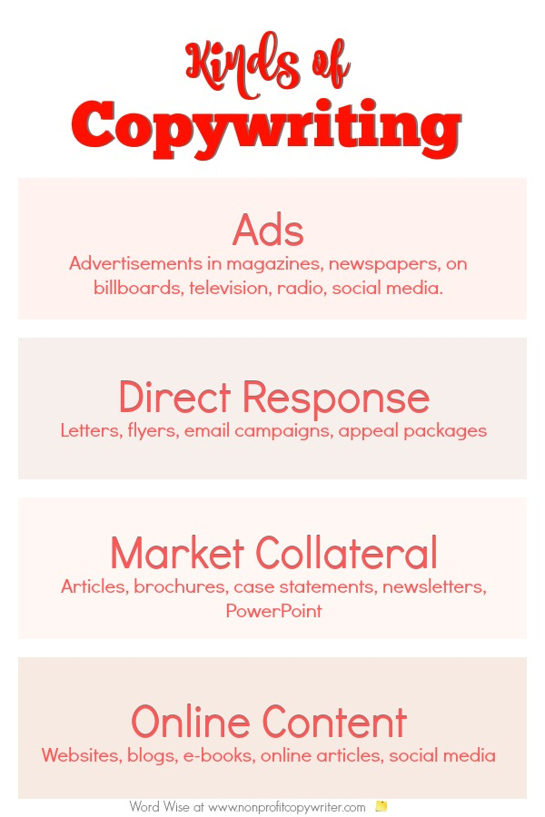 #Copywriting is text that persuades. 4 general copywriting categories with Word Wise at Nonprofit Copywriter #WritingTips