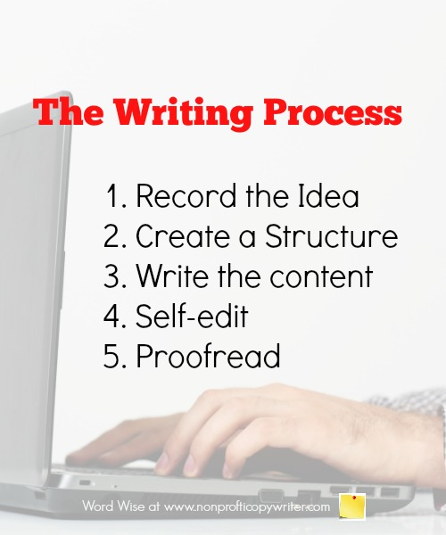 The Writing Process in 5 steps with Word Wise at Nonprofit Copywriter