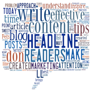 Word cloud from Social Media Today