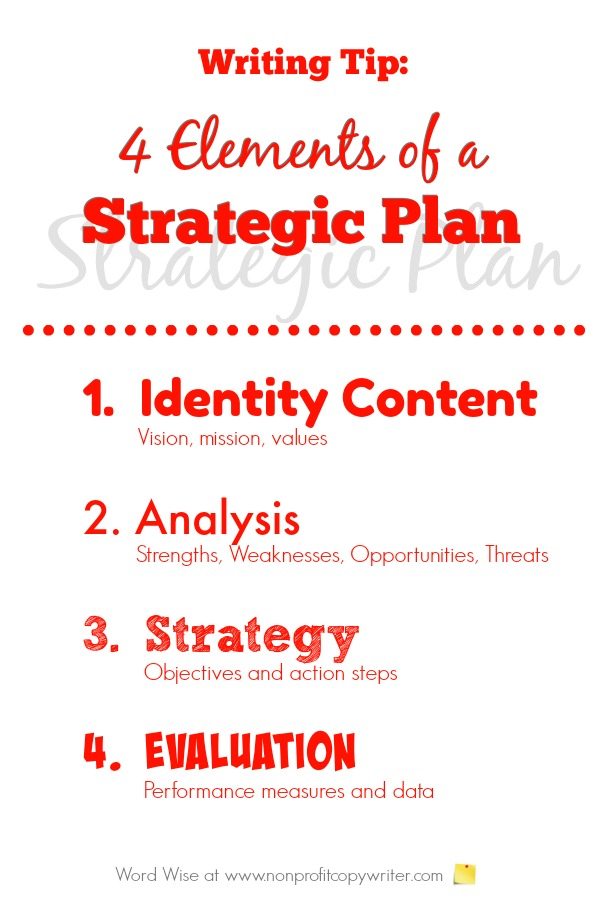 4 elements of a strategic plan and what you need to include as you write each one with Word Wise at Nonprofit Copywriter