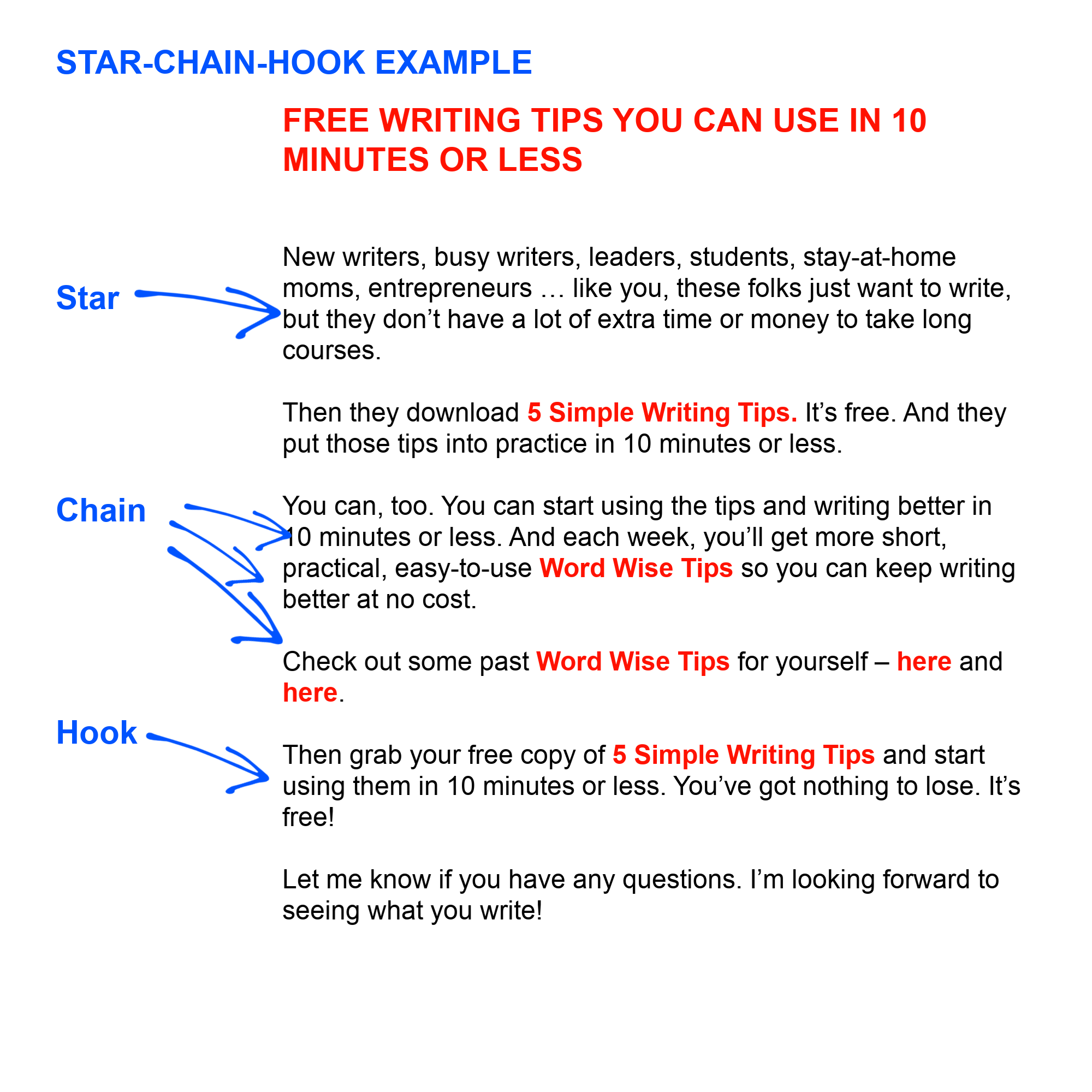 Example of Star-Chain-Hook content writing formula with Word Wise at Nonprofit Copywriter #FreelanceWriting #Copywriting #WritingTips