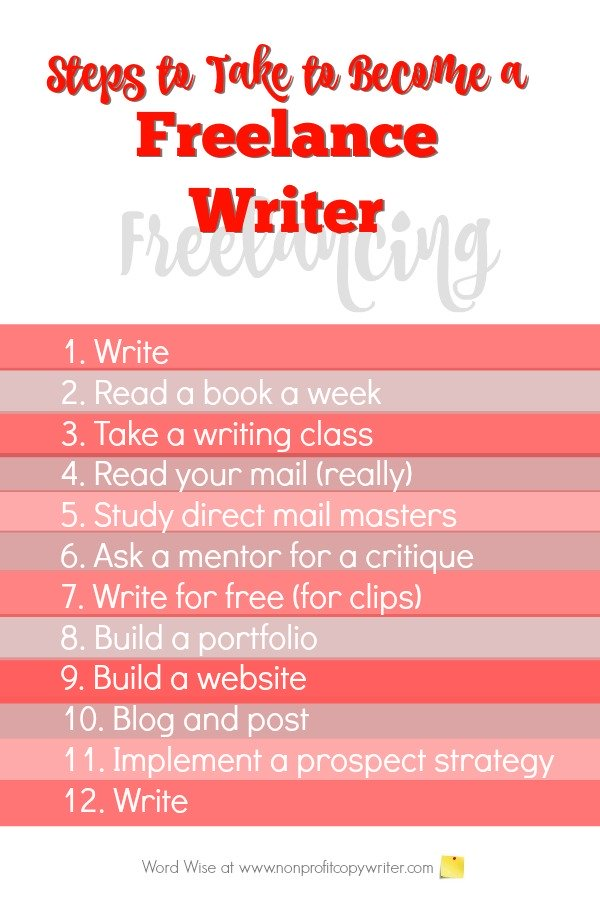 Steps to take as a newbie copywriter and what to do to become a freelance writer with Word Wise at Nonprofit Copywriter